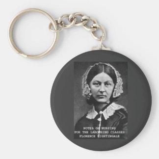 Florence Nightingale:Notes on Nursing Basic Round Button Keychain