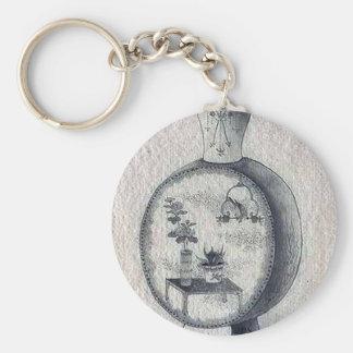 ¿Florero de profesor Chaplin? Ukiyo-e. Llaveros Personalizados