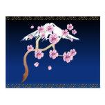 Flores de cerezo y postal del Mt Fuji
