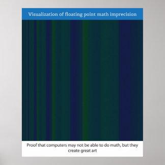 flotar-punto-error-visualizado póster