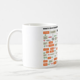 FLOWCHART What's Your Place in the Film Industry? Classic White Coffee Mug