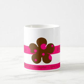 Flower Girl - Polka Dot Daisy Coffee Mug