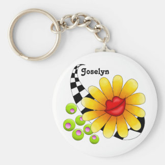 Flower Lips Keychain