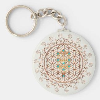 Flower of Life, Tree of Life, Kabbalah, Sephiroth Keychain