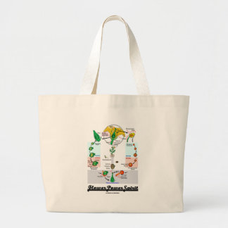 Flower Power Spirit (Angiosperm Life Cycle) Large Tote Bag