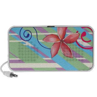 Flowers and Swirls Speaker