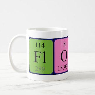 Floyd periodic table name mug
