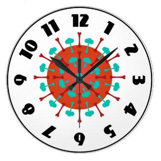 Flu Virus Clock
