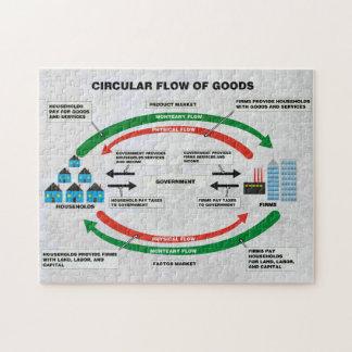 Flujo circular de rompecabezas de las mercancías