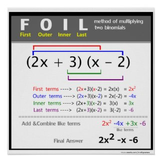 FOIL Method Math Poster