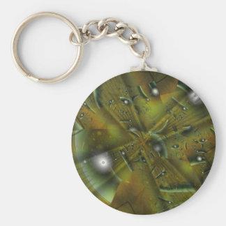 Foliole Gust Key Chains