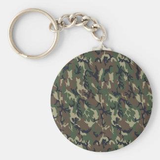 Fondo militar del camuflaje del bosque llavero redondo tipo pin