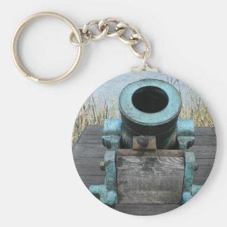 fondo rechoncho de la hierba del agua del canon llavero