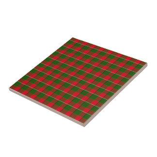 Fondo rojo y verde de la tela de la tela escocesa teja