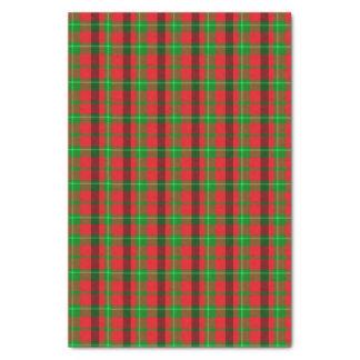 Fondo verde y rojo de la tela de la tela escocesa papel de seda pequeño