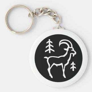 Font Zodiac: CAPRICORN + your Colors & Ideas Basic Round Button Keychain