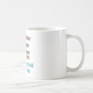 Food Artisan Coffee Mug