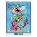 Food Chain Poster print