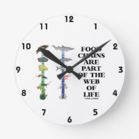 Food Chains Are Part Of The Web Of Life (Ecology) Round Clocks