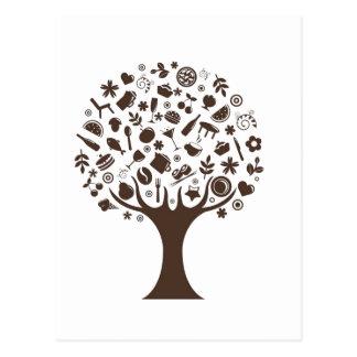 Food Growing On Trees Apple Fruit Coffee Tree Cake Postcard