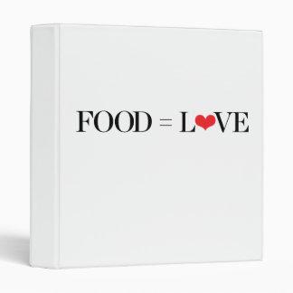 Food = Love Binder