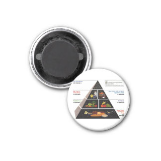 Food Pyramid 1 Inch Round Magnet