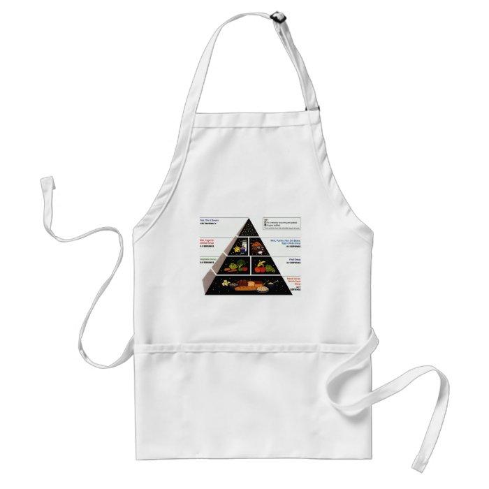 Food Pyramid Adult Apron