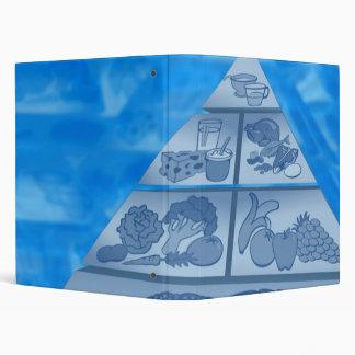 Food Pyramid Binder
