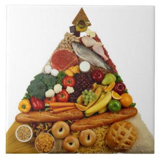 Food Pyramid Ceramic Tile