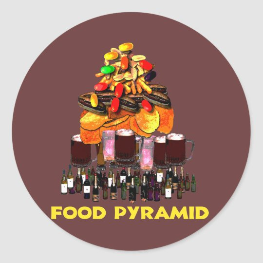 Food Pyramid Classic Round Sticker