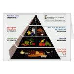 Food Pyramid Greeting Cards