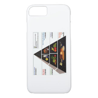 Food Pyramid iPhone 8/7 Case
