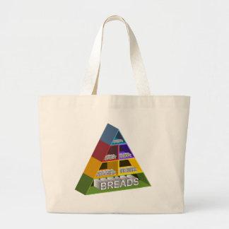 Food Pyramid Large Tote Bag