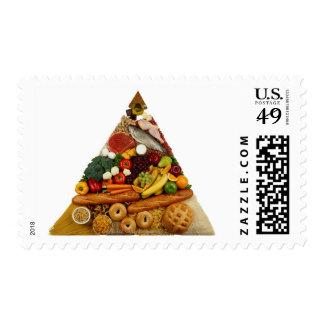 Food Pyramid Postage