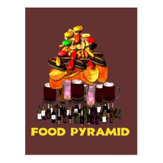 Food Pyramid Postcard