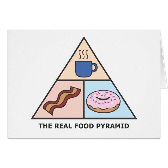 Food Pyramid Revised Card