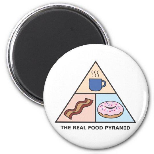 Food Pyramid Revised Magnet