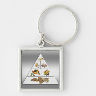 Food pyramid Silver-Colored square keychain