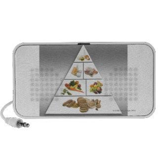 Food pyramid mp3 speakers