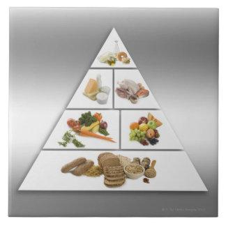 Food pyramid tile