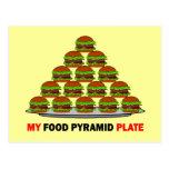 food pyrmaid postcard
