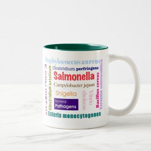 Food Safety Mug