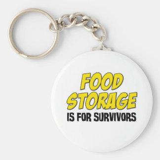 Food Storage is For Survivors Keychain
