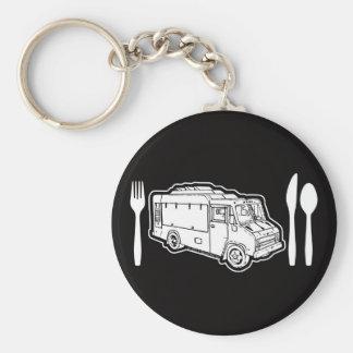 Food Truck Plate & Utensils Keychain