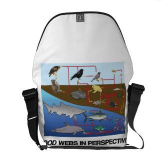 Food Webs In Perspective (Ocean / Land Biology) Messenger Bag