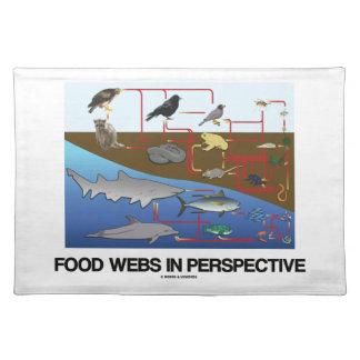 Food Webs In Perspective (Ocean Land Biology) Placemat
