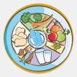 Food wheel - round sticker