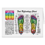 Foot-Massage-Reflexology Card