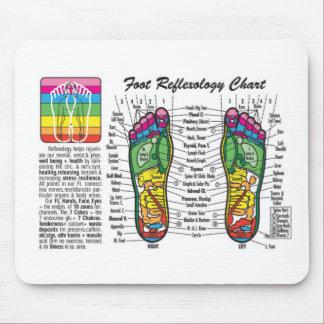 Foot-Massage-Reflexology Mouse Pad