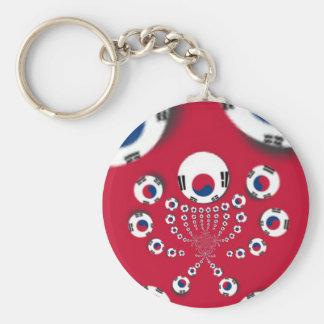 Football. Basic Round Button Keychain